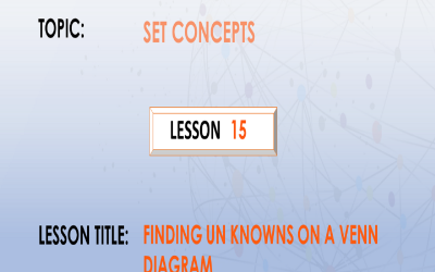 15. Finding Unknowns On Venn Diagrams.